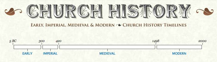 church-history-3